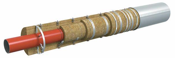 Базальтовая теплоизоляция Технониколь