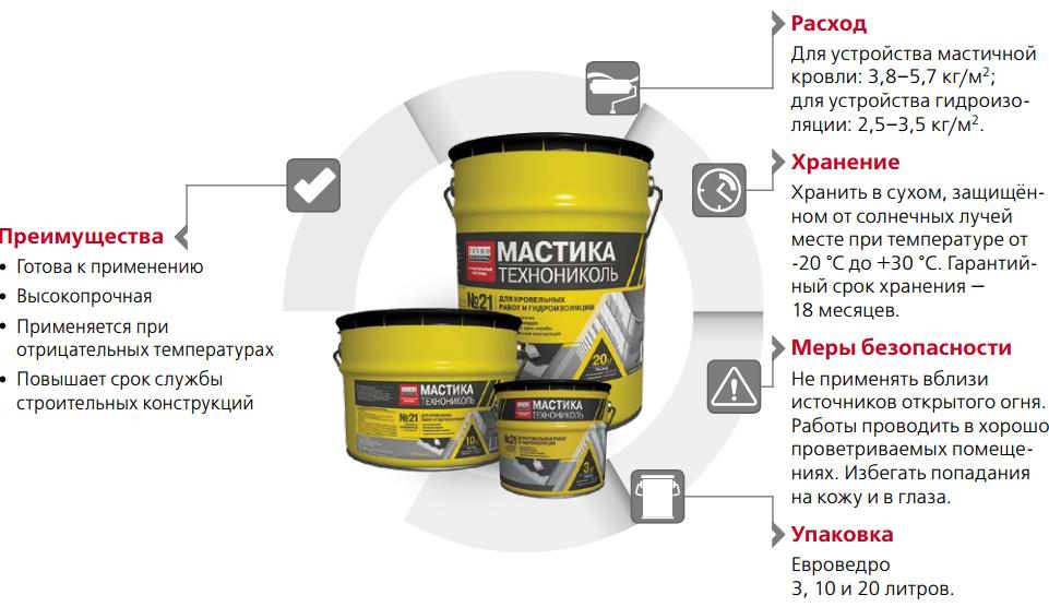 Мастика кровельная ТЕХНОНИКОЛЬ № 21 ТЕХНОМАСТ Украина