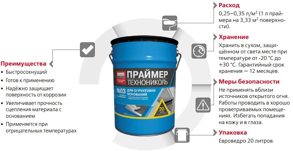 Праймер битумно-полимерный ТЕХНОНИКОЛЬ № 03 купить