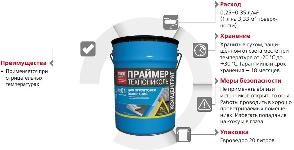 Праймер битумный ТЕХНОНИКОЛЬ № 01 концентрат цена