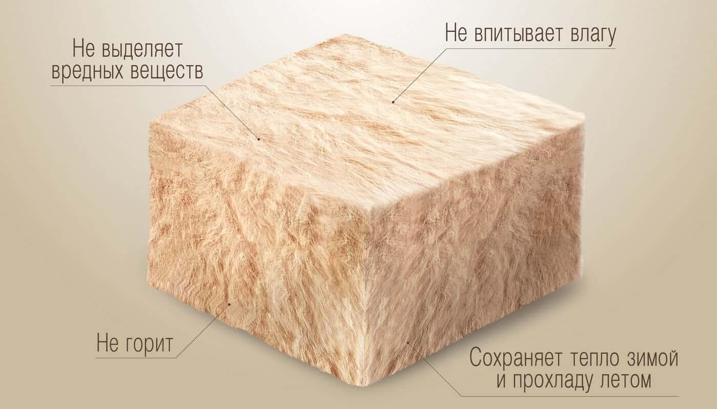 Каменная вата Sweetondale